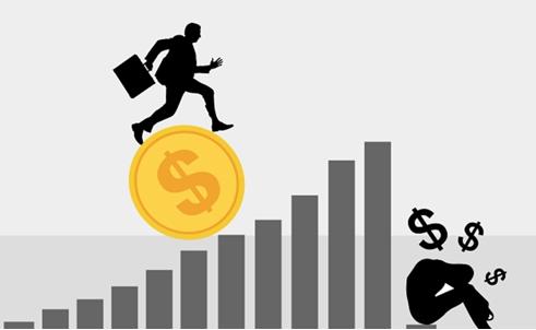 期货交易方法及策略