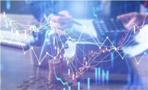 期货交易分析系统的好处及分析软件